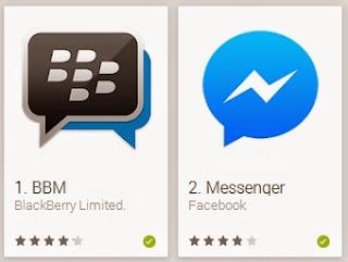 Free Download .APK Aplikasi Chatting Terbaik Tahun 2015 untuk Android Versi Terbaru Gratis