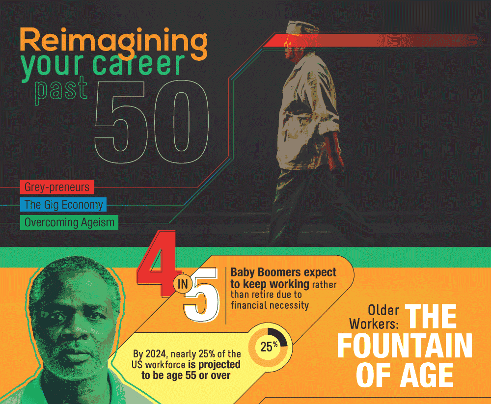 Re-imagining Your Career After 50 - Infographic