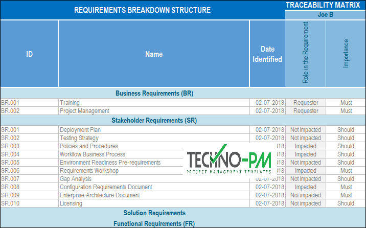requirements traceability matrix template, requirements traceability matrix