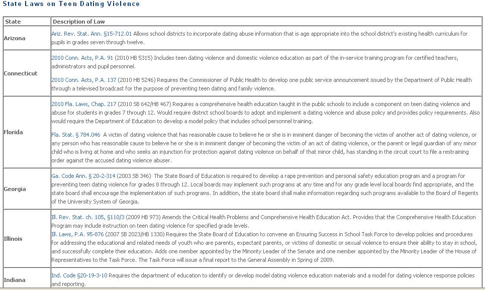 Spot-On Legal Research: 50 State Surveys