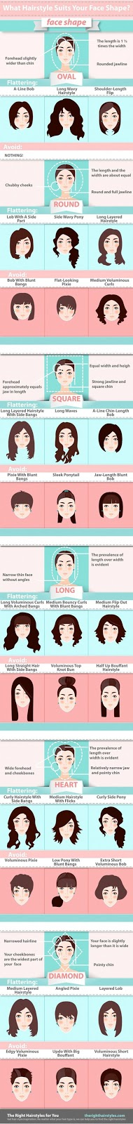 Beauty Basics: Best Hairstyles For Your Face Shape