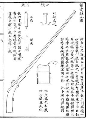 Ming Dynasty Breechloading Arquebus