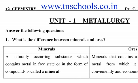 12th std lesson-1&2 Chemistry study materials English Medium