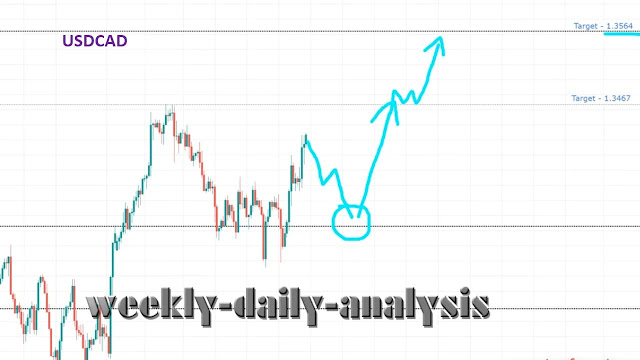 http://www.weekly-daily-analysis.co/2019/03/weekly-analysis-audusd-25th-29th-march.html