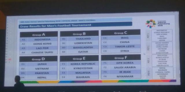 Drawing Timnas Indonesia Asian Games Tergabung Grup A, Ini Lawannya
