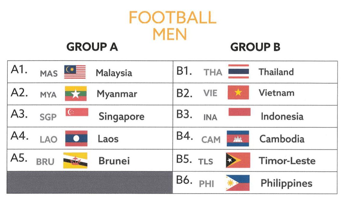 Kumpulan Bola Sepak Sukan Sea 2017