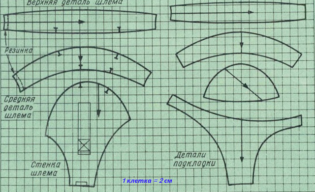 Шапка шлем описание