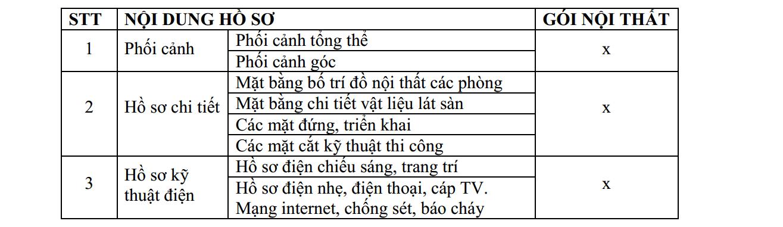 Bảng giá thiết kế nhà ở Biên Hòa