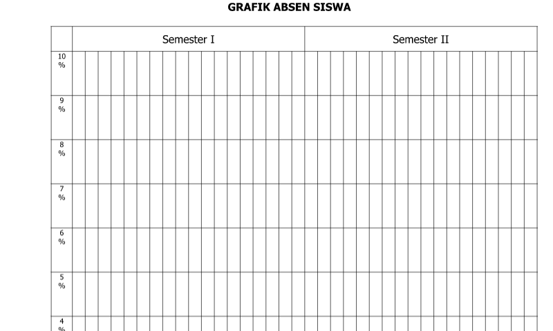 Referensi Contoh Grafik Absen Siswa untuk Administrasi Guru Wali Kelas