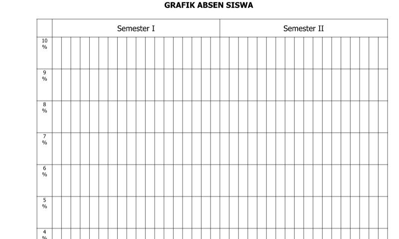 Download Contoh Format Grafik Absen Siswa untuk Administrasi GuruSD/MI-SMP/MTs-SMA/SMK/MA