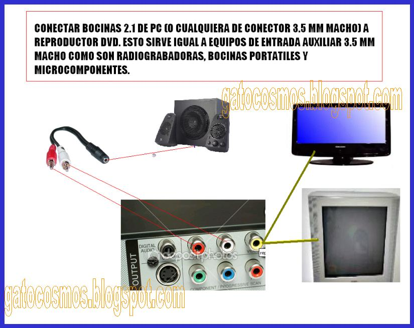 C A F A Aebee Ac De Dd in addition Bocinaspcdvd as well Adaptador Rca Rf Coaxial Atari Excelente Imagen D Nq Np Mlm O moreover New Audio Decoder further Vkyfsm. on xbox one coaxial