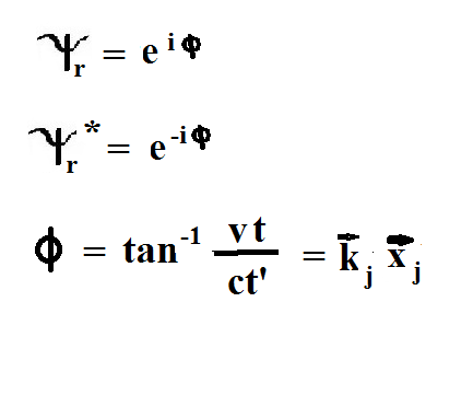 GM Jackson Physics and Mathematics: Unifying the Dirac, Klein-Gordon