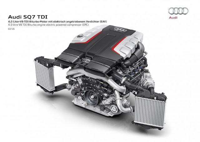 Motor del nuevo Audi turbo diésel TDI