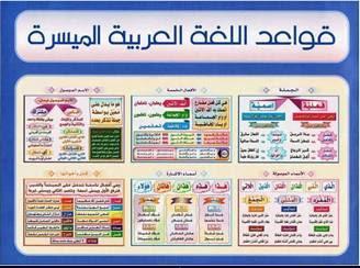 قواعد اللغة العربية للمبتدئين pdf