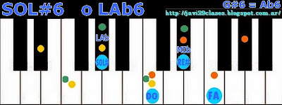 acorde piano chord sexta = G#add6 o Abadd6