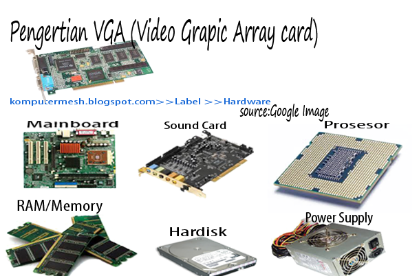 Pengertian VGA (Video Grapic Array card) Dan Cara Kerjanya