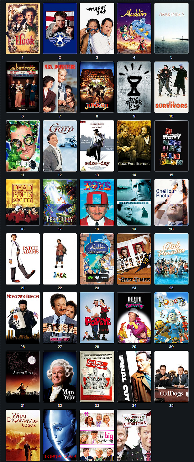 Robin Williams Movies Personally Ranked On Letterboxd