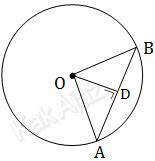 Unsur-unsur lingkaran: jari-jari, tali busur, busur, dan apotema