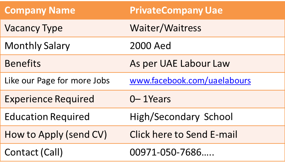 restaurant jobs in uae