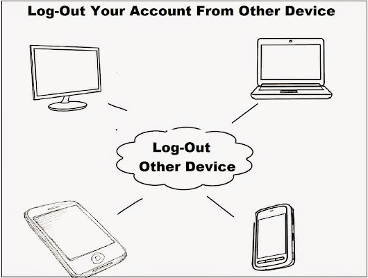 How to Log Out Your Online Accounts From Other System  How to Log Out Your Online Accounts From Other System         -          Instant Internet and Computer Solution By Teentack