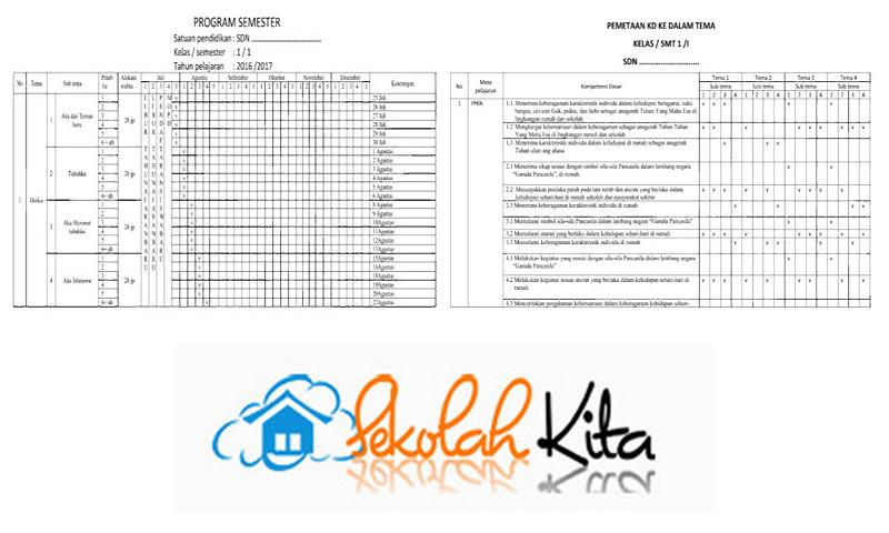 Download Perangkat Lengkap Adminisrasi Guru Kelas SD Kurikulum 2013