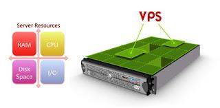 Sự dị biệt giữa máy chủ ảo vps và dedicated server là gì