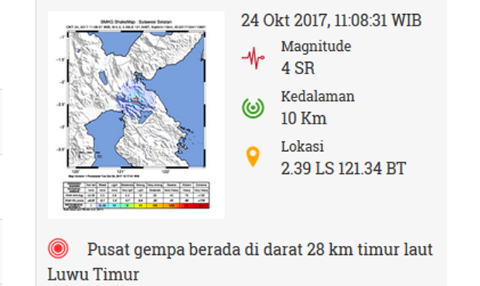 Gempa 4 SR Guncang Luwu Timur, Getarannya Dirasakan Hingga Soroako