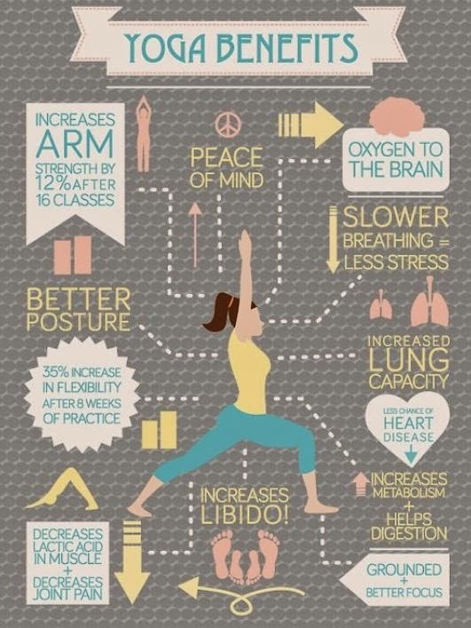hover_share weight loss - yoga benefits