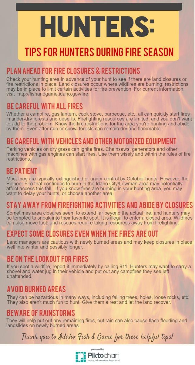 Idaho Fire Information September 2016