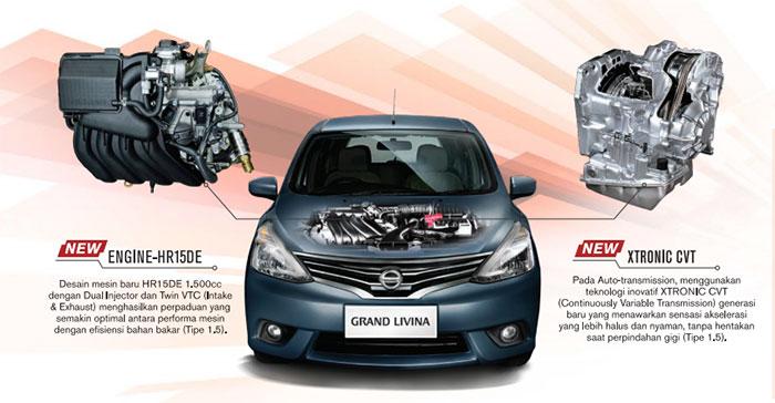 Mesin Mobil Paling Nyaman Pilihan Keluarga Indonesia