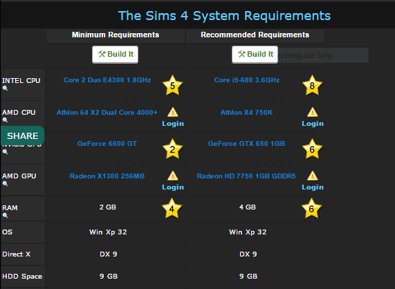 System Requirements of The Sims 4 PC Game