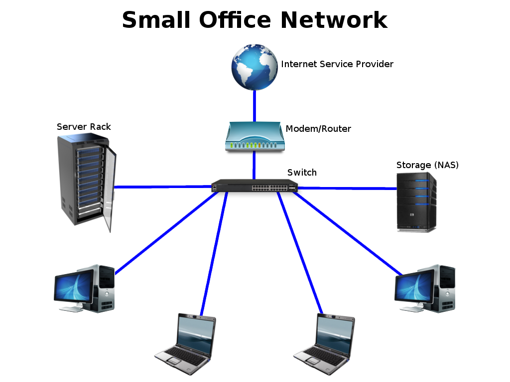 setting up a network at a Ver vídeo  learn how to set up a network at your home or office get an introduction to the basics of working with routers, networks, printers, and servers.