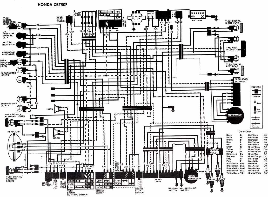 Honda CB750F Motorcycle Wiring Diagram | All about Wiring