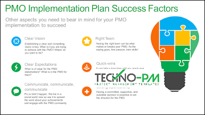 PMO Implementation Plan, pmo implementation