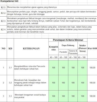 Aplikasi KKM Kelas 5 dan 2 Kurikulum 2013 Revisi 2017 Semester 1