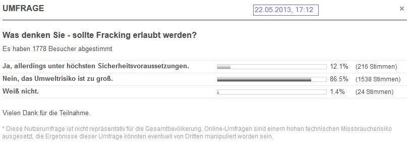 T Online Umfrage