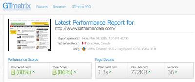 Cara Memasang Template Blog dengan loading cepat