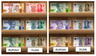 Perbanding uang kertas Rupiah dan Yuan