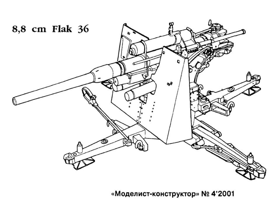 Flak 88 The Most Effective Anti Aircraft Anti Tank Gun