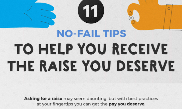 How to Ask For A Raise To Your Boss [Infographic]