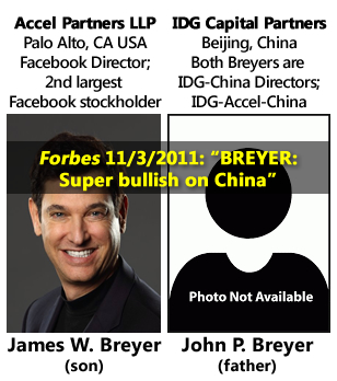 James W. Breyer, John P. Breyer - Super Bullish on China