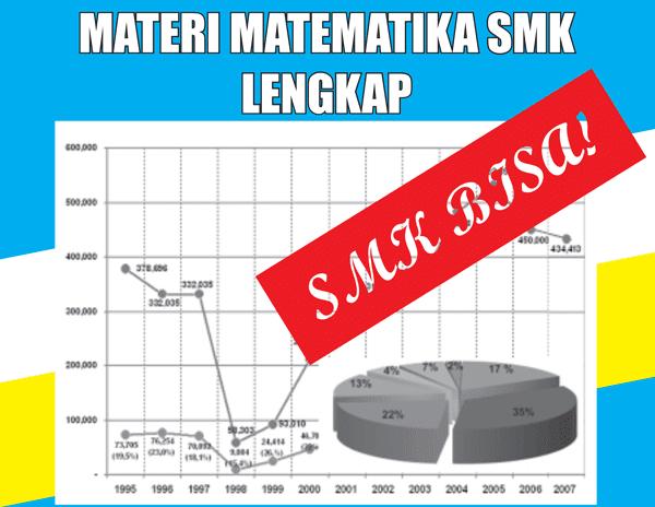 Materi Matematika SMK/MAK Semester 1 dan 2