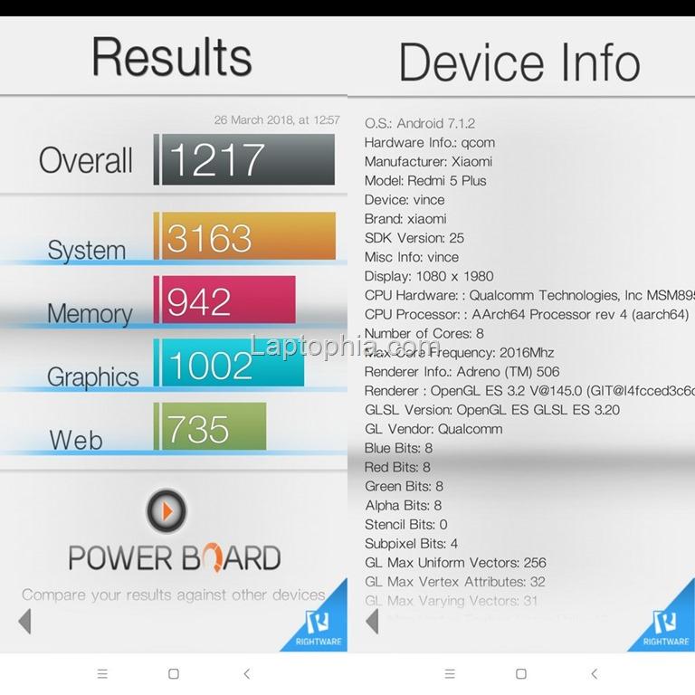Benchmark Basemark OS II Xiaomi Redmi 5 Plus