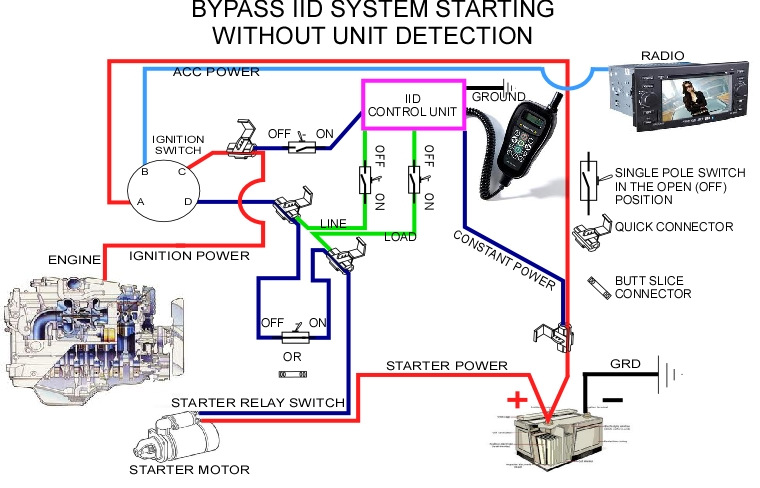 smart 7 bypass relay wiring diagram ryder smart 7 bypass wiring diagram no i m not blowing in this to move your car #4