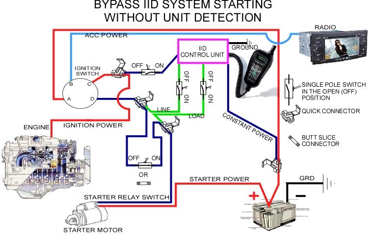 draeger interlock wiring diagram