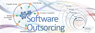 Software outsourcing Costa Rica