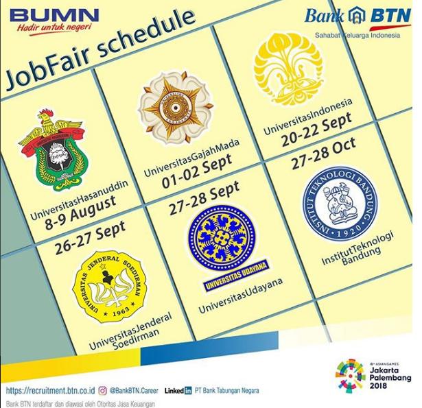 Penerimaan Calon Karyawan Bank Tabungan Negara (Persero) Tbk Tahun 2018