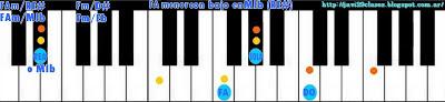 acorde piano chord FAm7/MIb =  Fm7/Eb = FAm7/RE# = Fm7/D#