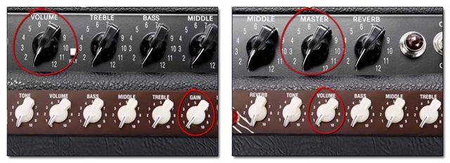Controles de Volumen, Gain, y Master del Amplificador de Guitarra