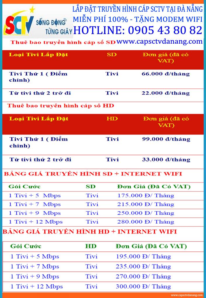 Báo giá gói cước Truyền hình SCTV Đà Nẵng